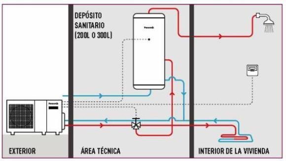 aerotermia-monobloc