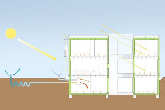 Casas passives / Passivhaus
