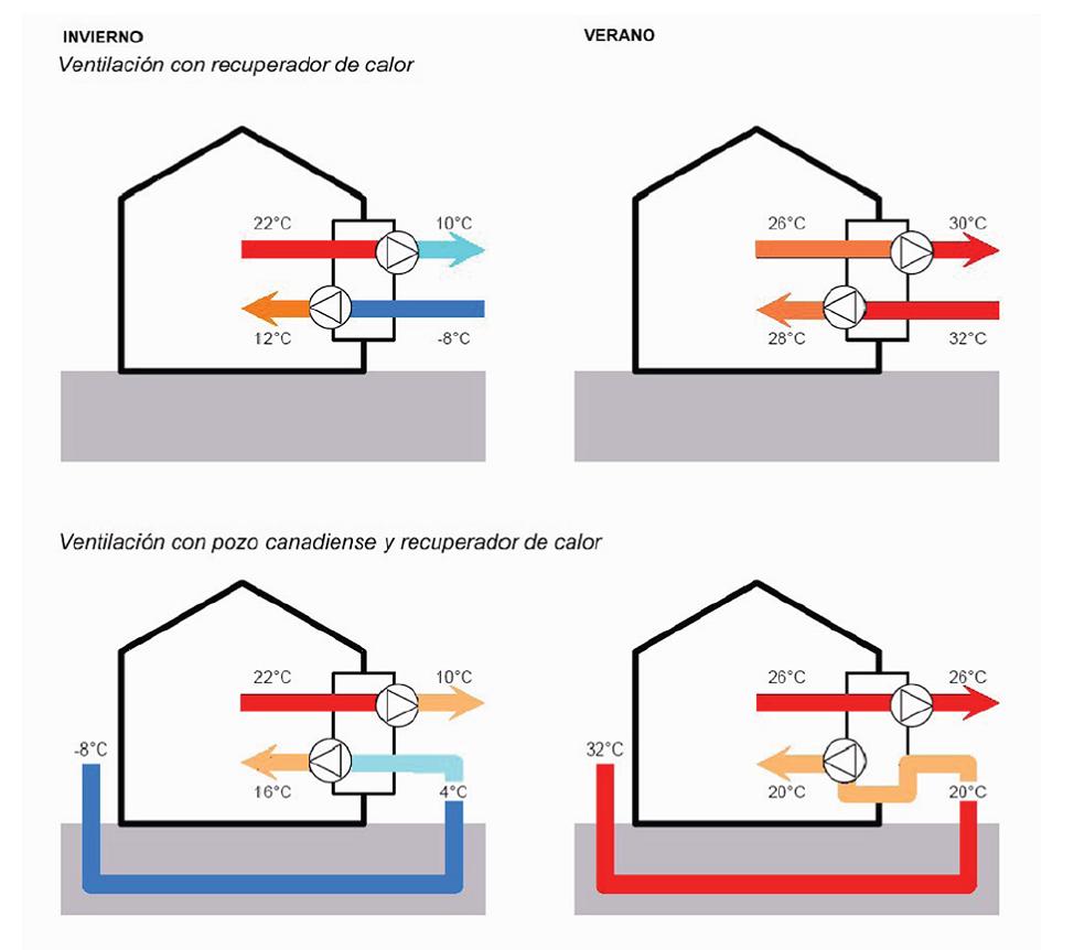 Ecohouses Construccions Casa Eficiente Renovaci 243 N Del Aire