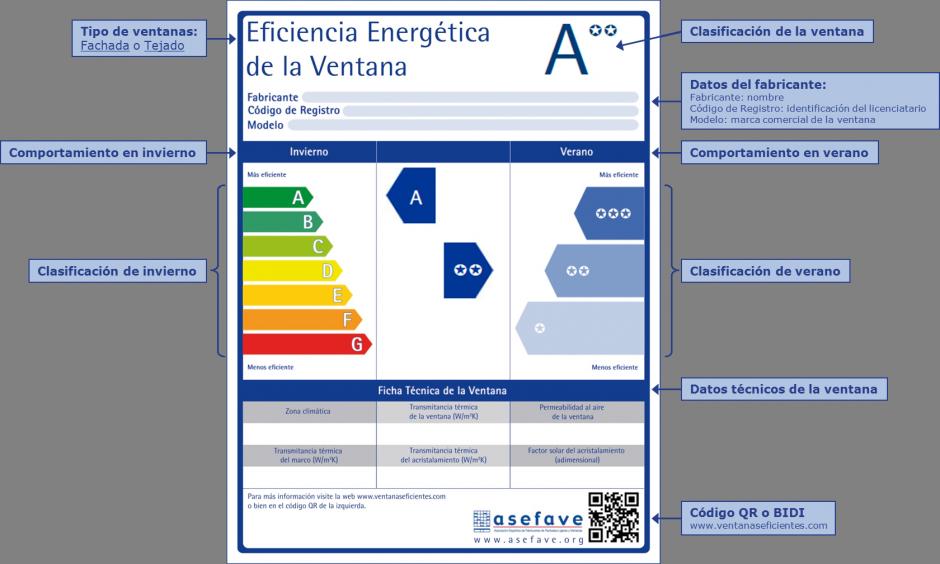 etiqueta_eficiencia_energetica-ventana
